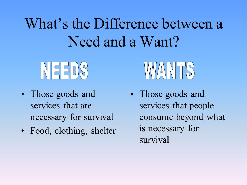 Difference Between Human And Natural Resources