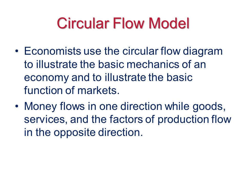 Circular flow model economists use the circular flow diagram to circular flow model ccuart Image collections