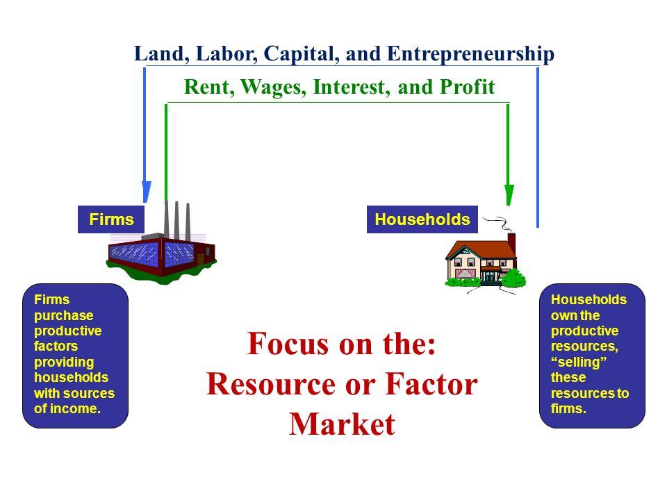 Circular Flow Model Economists use the circular flow diagram to ...
