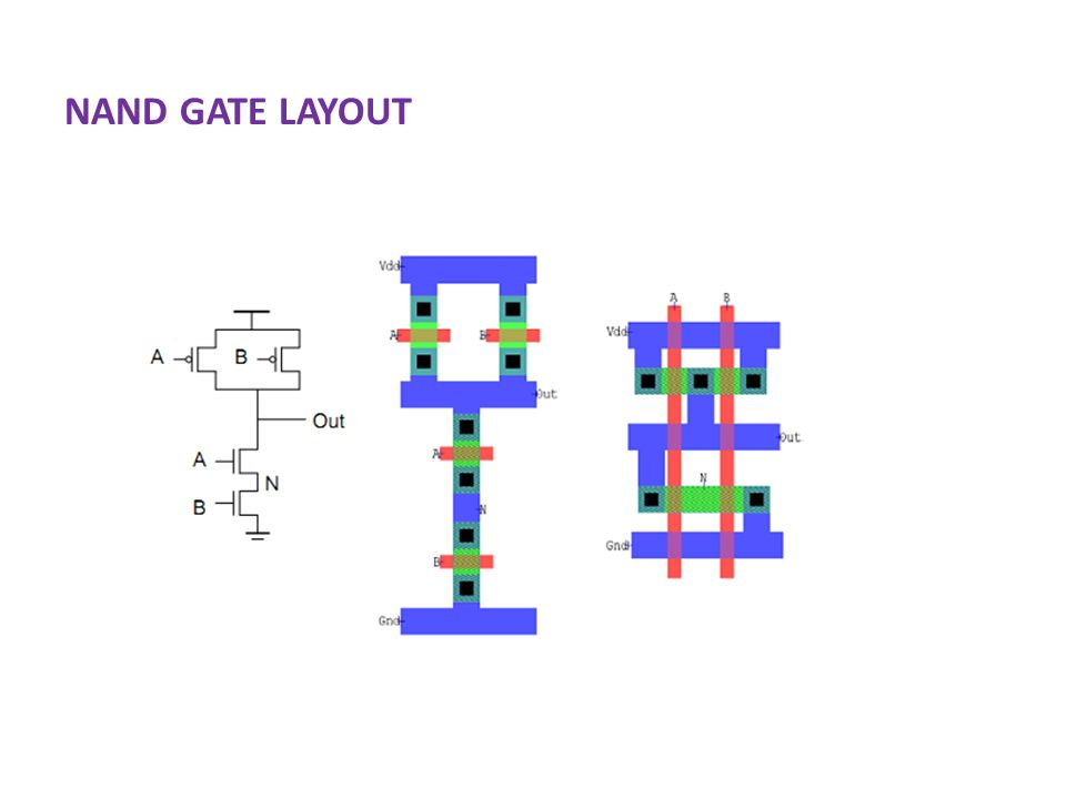Nand Gate Layout on Power Inverter Circuit Diagram