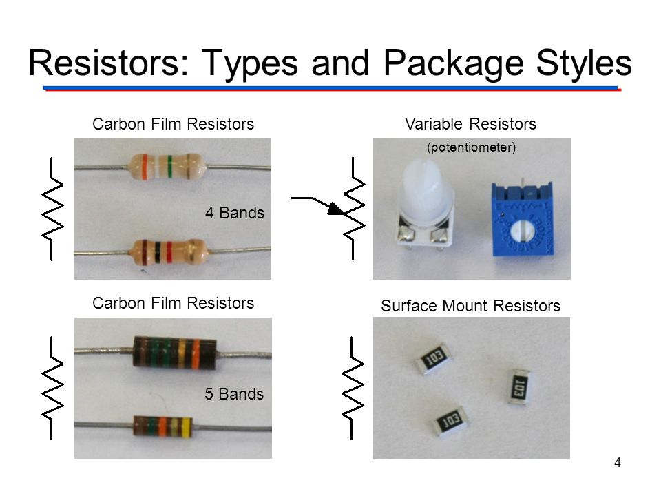 the different types of resistors Accordingly it is necessary to know about the different resistor types, and in which applications each type of resistor can be used selection of fixed leaded resistors or various types basic distinction of resistor types.