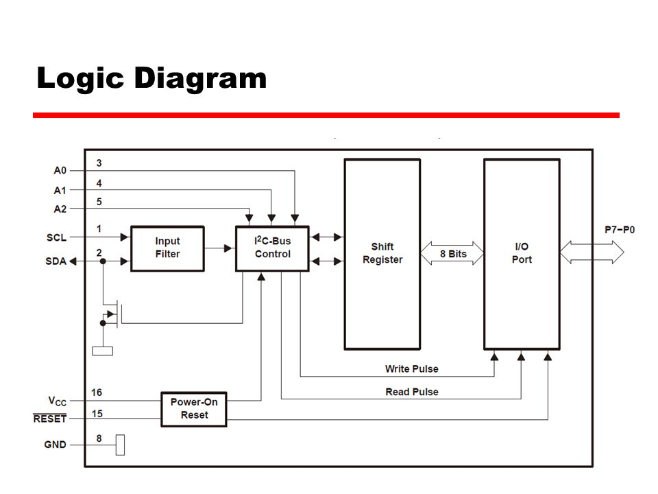 refer to chapter 15 in the reference book - ppt video ... 3 way switch wiring diagram images logic diagram images
