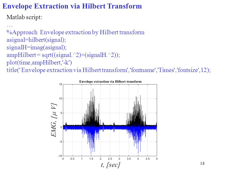 ht hilbert transform of a signal Scribd is the world's largest social reading and publishing site.