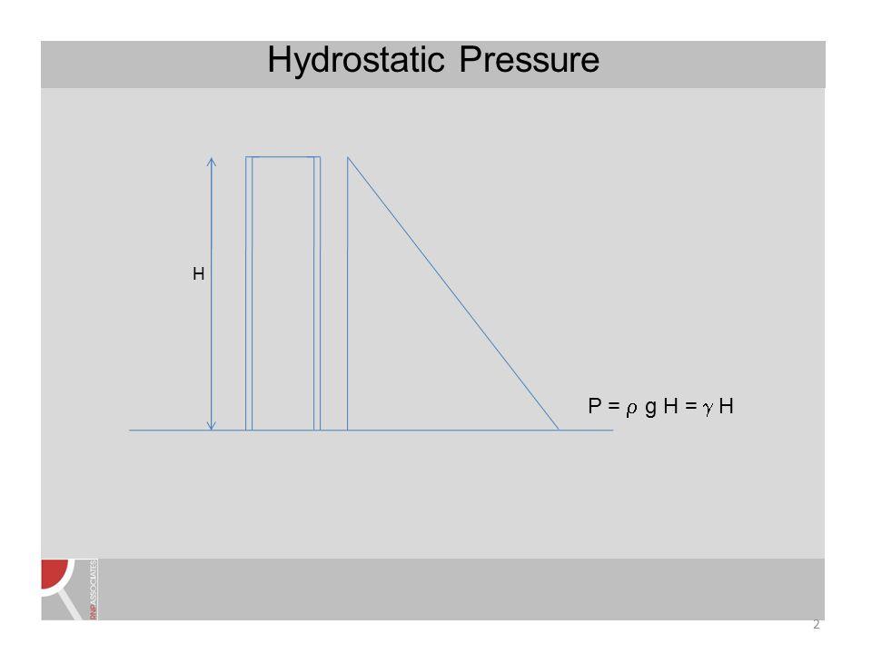 concrete pressure on formwork ciria report 108 pdf