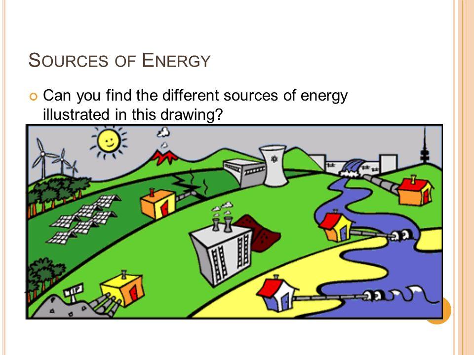 AE Kids  Biomass Energy
