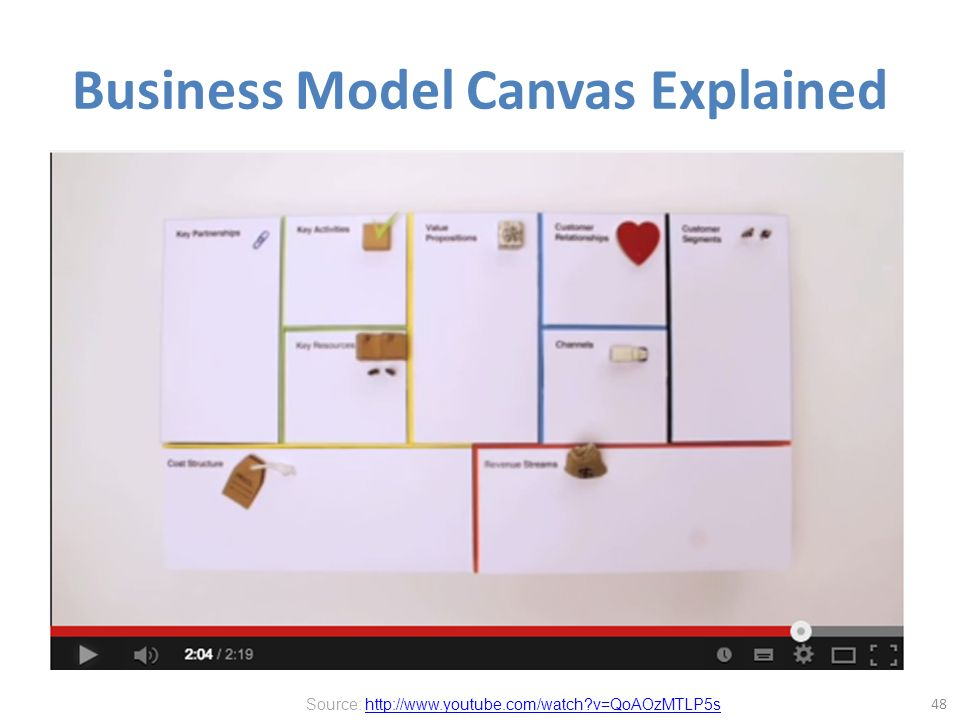 Case study for information management ppt download business model canvas explained toneelgroepblik Choice Image