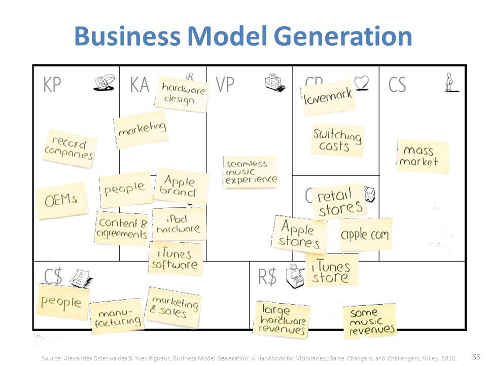 download business model generation pdf
