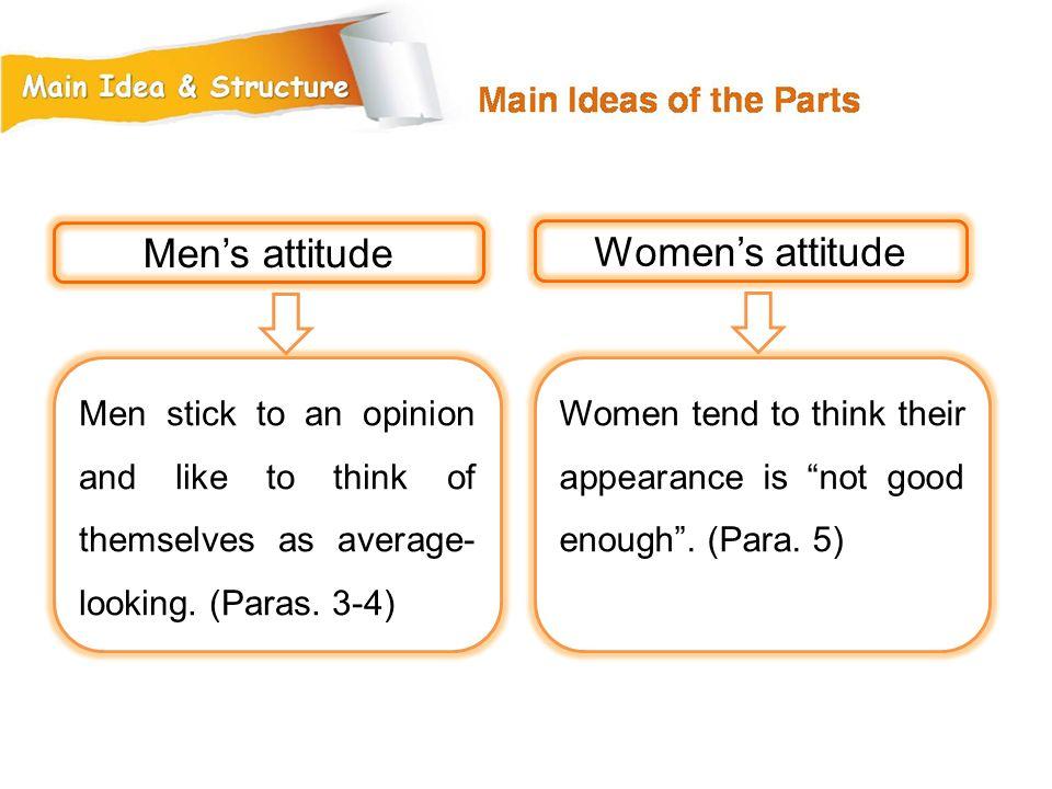 Men's attitude Women's attitude