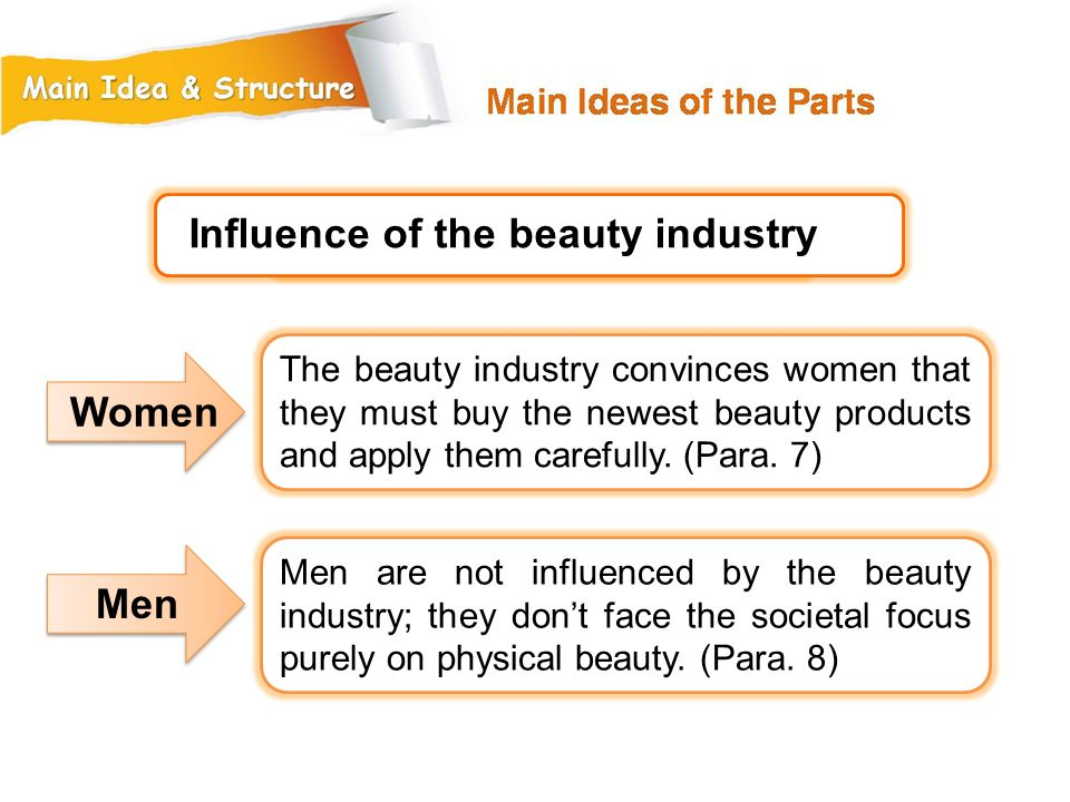 Influence of the beauty industry Factor 2