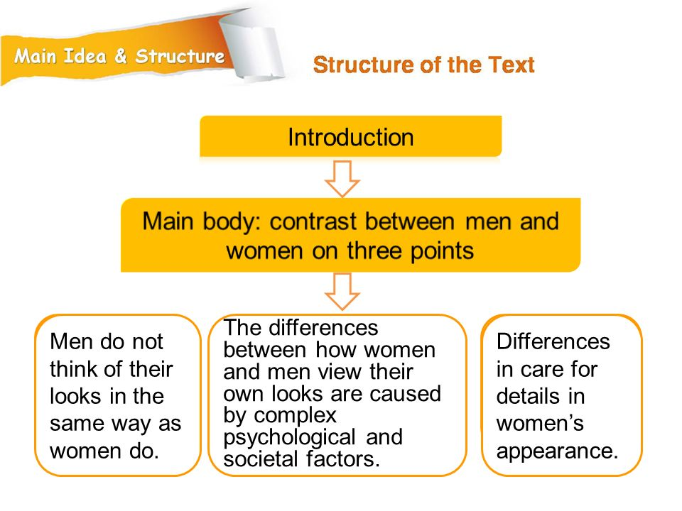 Main body: contrast between men and women on three points