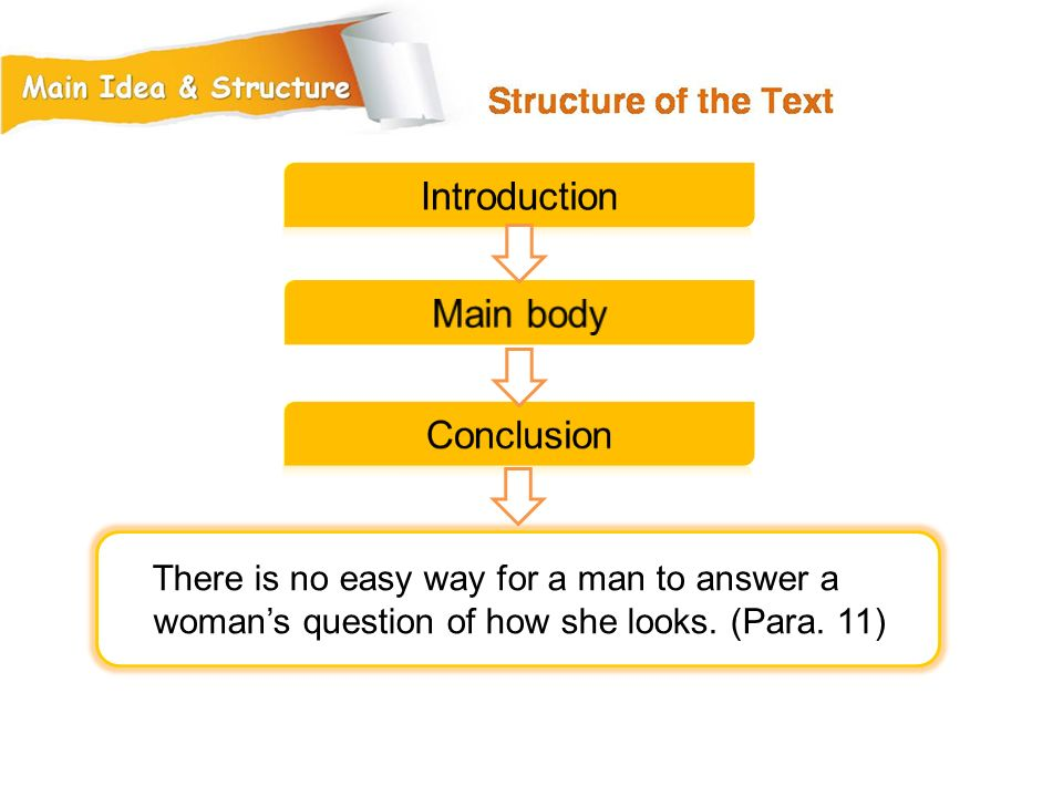 Introduction Main body Conclusion