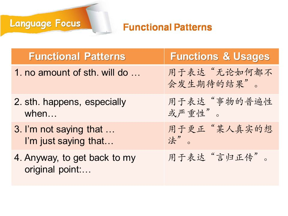 Functional Patterns Functions & Usages 1. no amount of sth. will do …