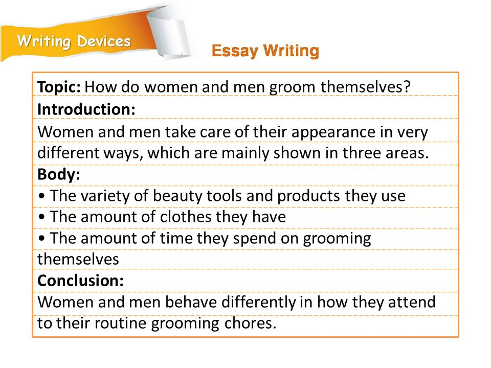 Topic: How do women and men groom themselves