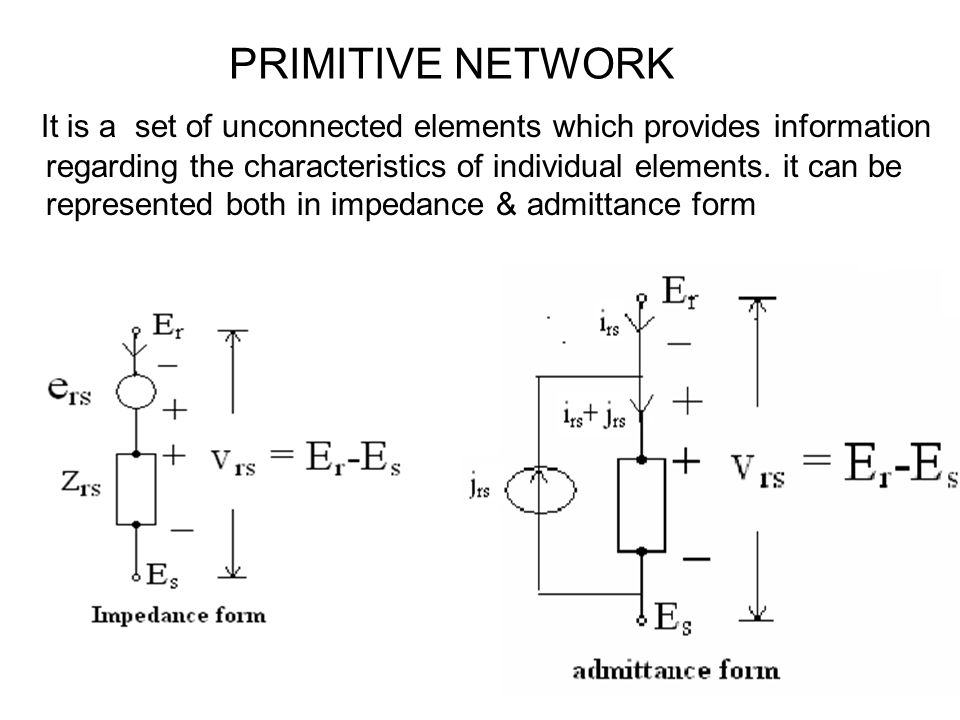 An analysis of the primitive