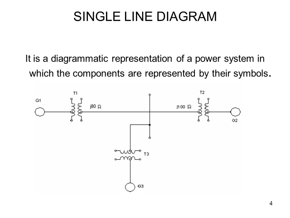 EE6501 POWER SYSTEM ANALYSIS - ppt video online download