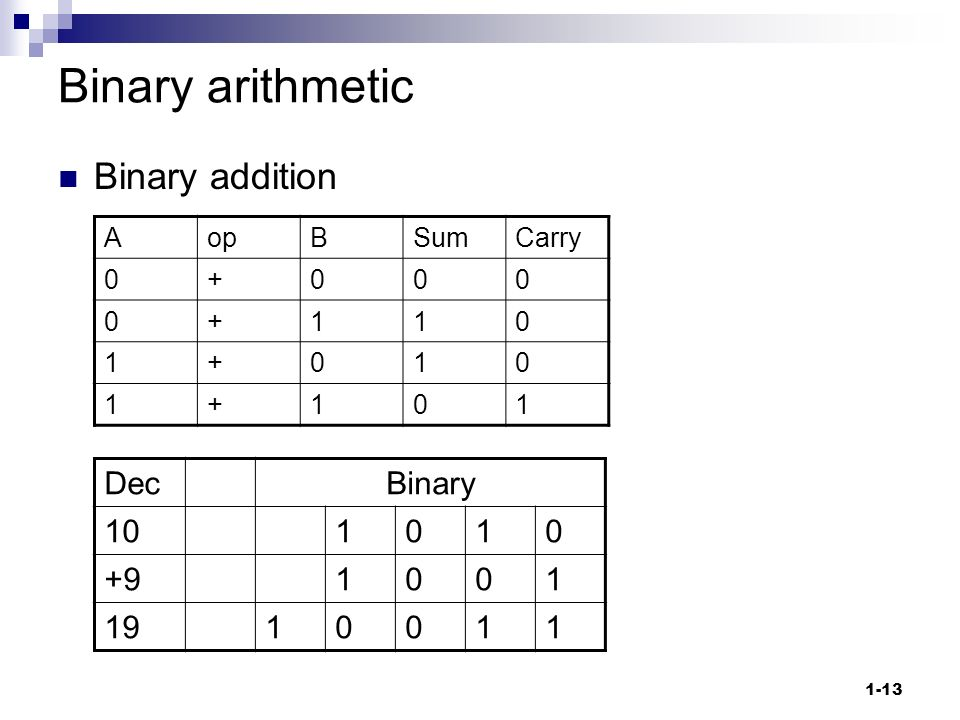 addition of binary numbers pdf