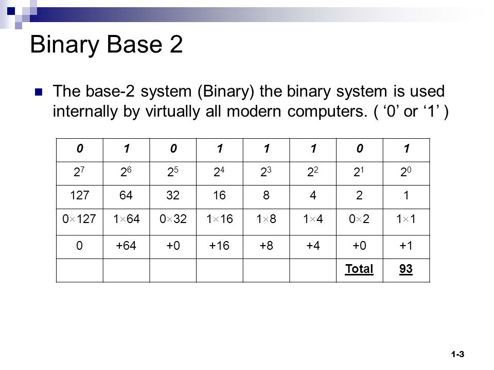 base 2 number system Kenicandlecomfortzonecom