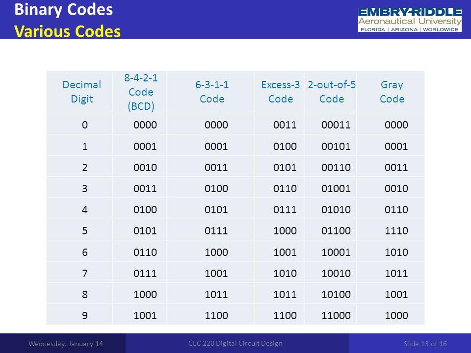Binary Codes Various Codes