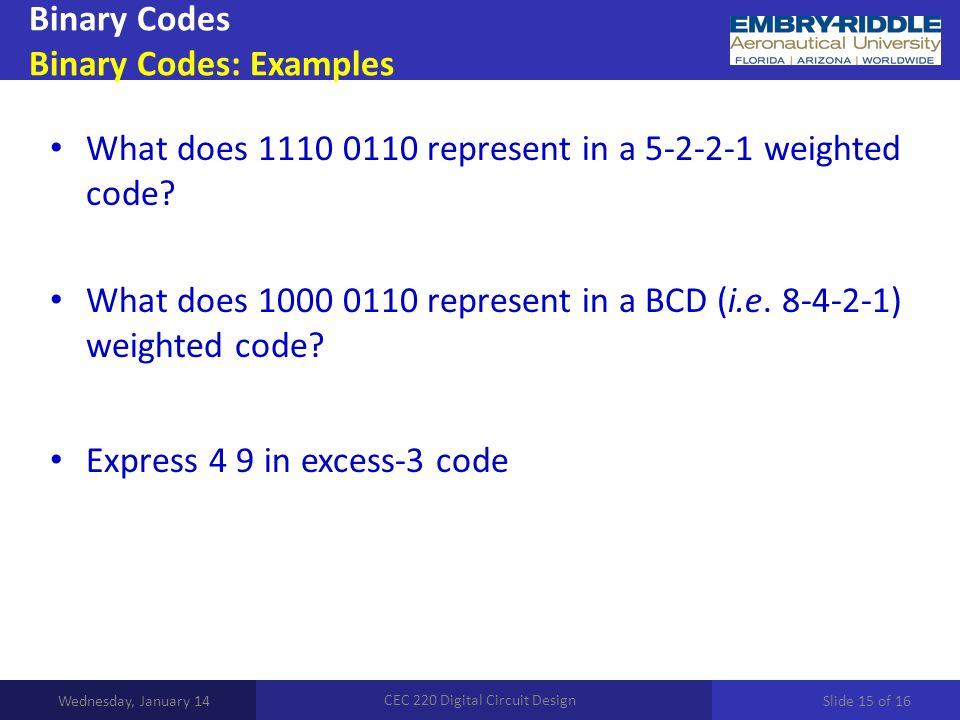 Binary Codes Binary Codes: Examples