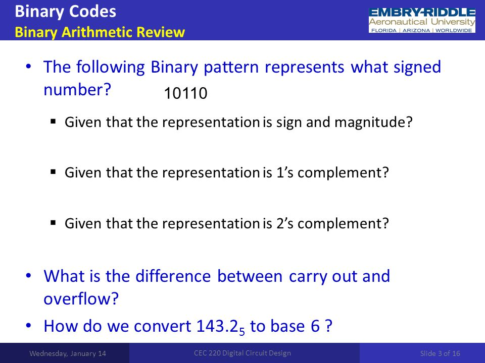 Binary Codes Binary Arithmetic Review
