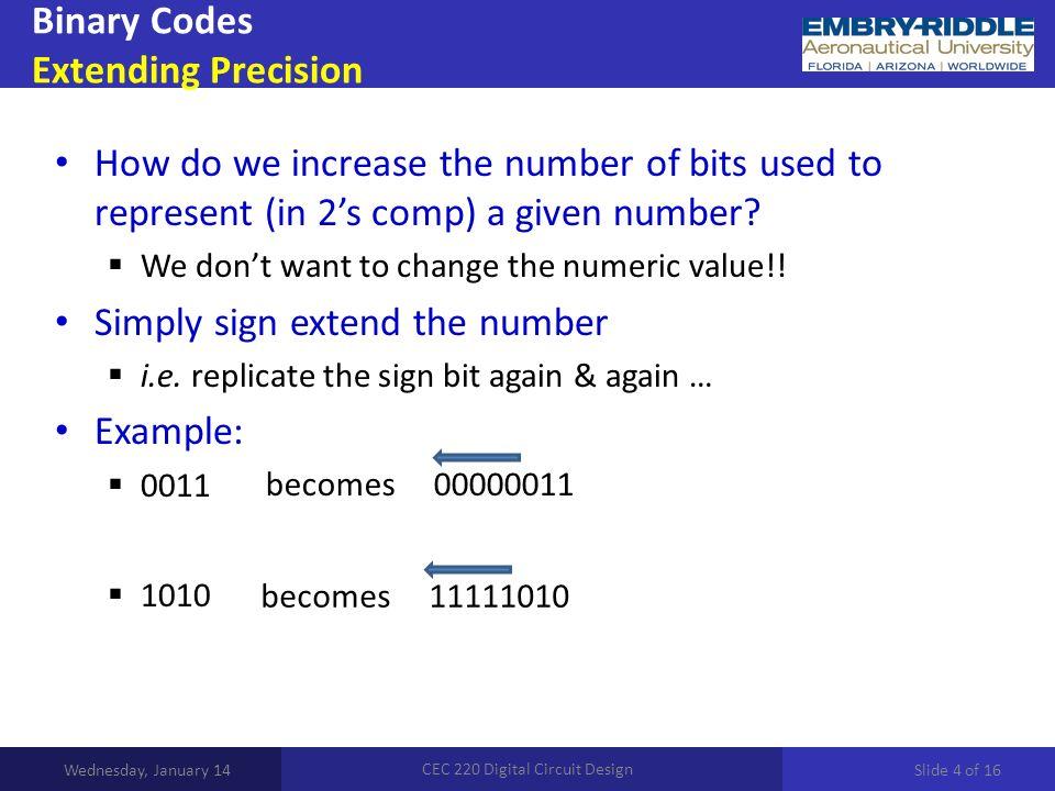 Binary Codes Extending Precision