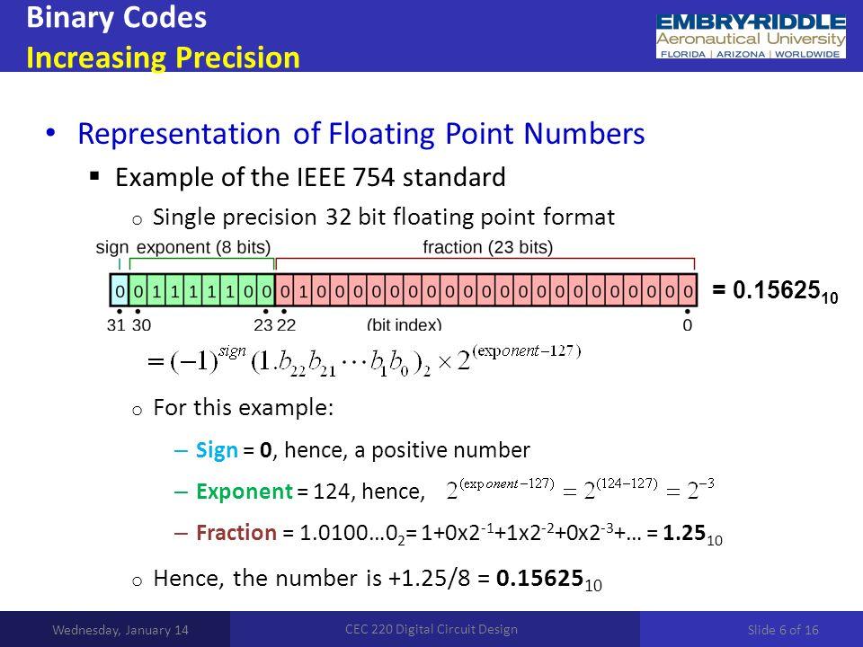Binary Codes Increasing Precision