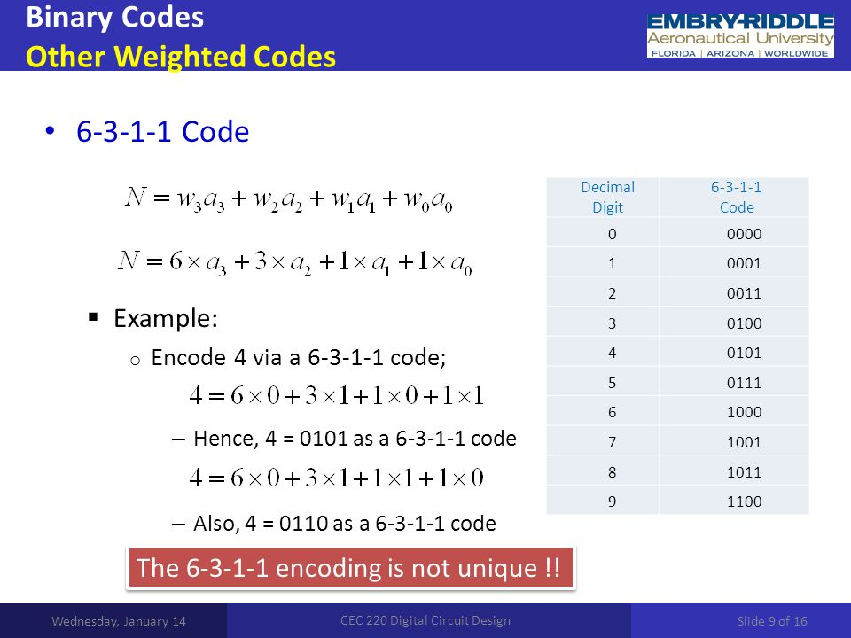Binary Codes Other Weighted Codes