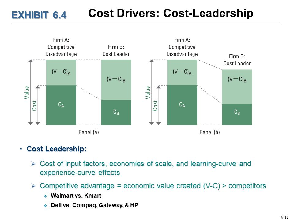 value chain cost leadership strategy A cost leadership strategy aims to utilize scale of production, well defined scope  and other economies  wal-mart has a large scale and efficient supply chain.