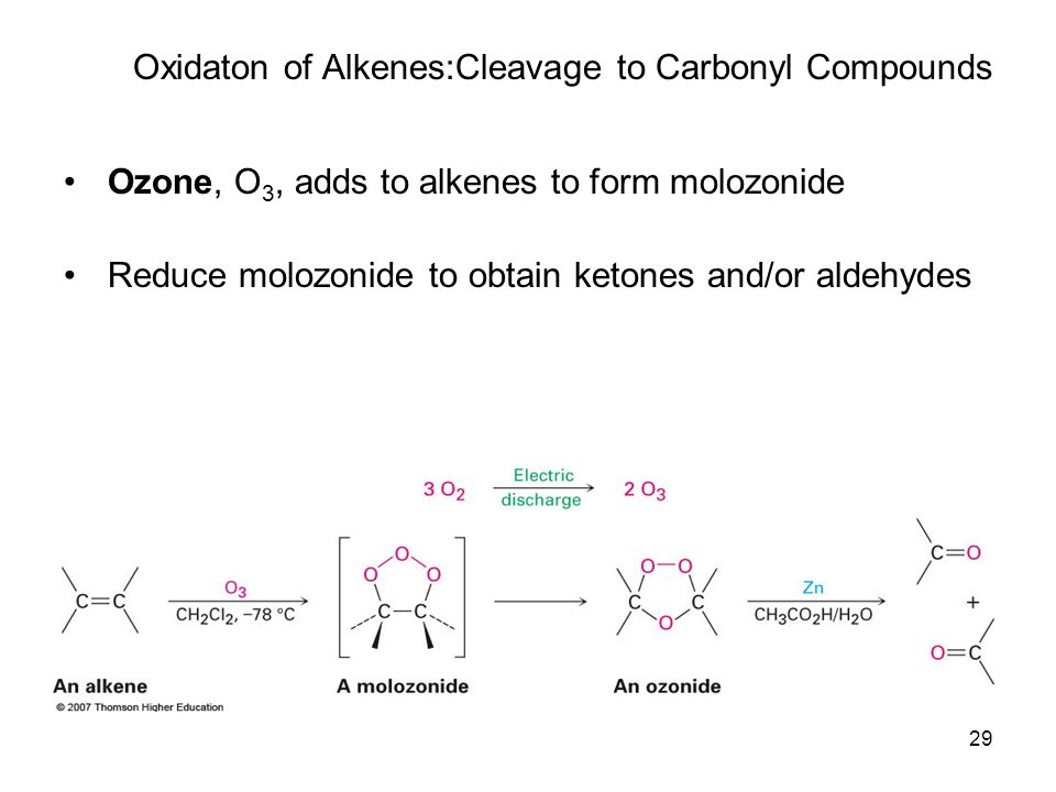 conversion of carbonyl compounds to alkenes Thus, trans alkenes, which are less polar and more symmetrical  metal carbonyl compounds can be characterized as fac or mer using infrared spectroscopy.
