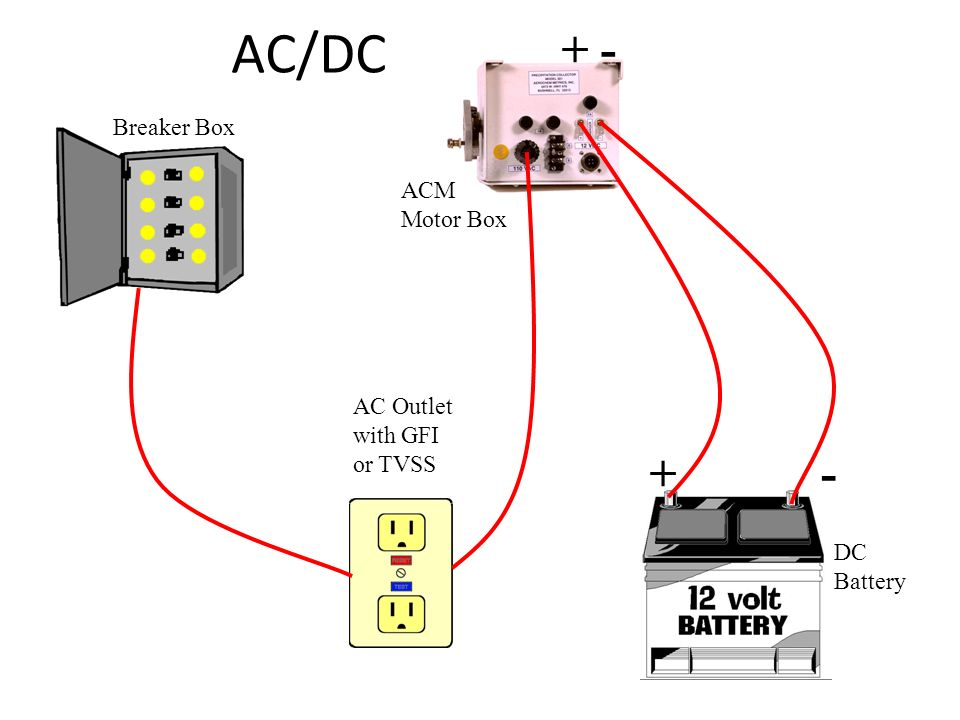 AC%2FDC+%2B+ +%2B+ +Breaker+Box+ACM+Motor+Box+AC+Outlet+with+GFI+or+TVSS+DC tvss wiring diagram single phase motor wiring diagrams \u2022 wiring electrical outlet wiring diagram video at eliteediting.co