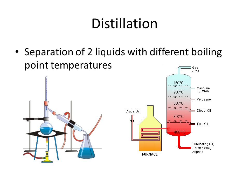 Distillation Separation of 2 liquids with different boiling point temperatures
