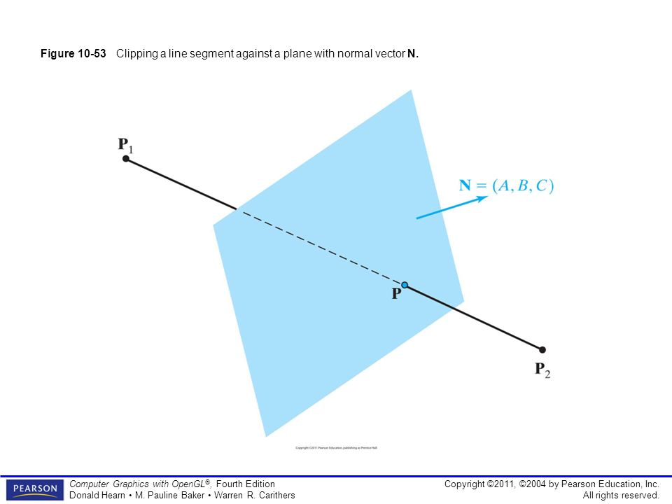 how to find the normal vector of a line