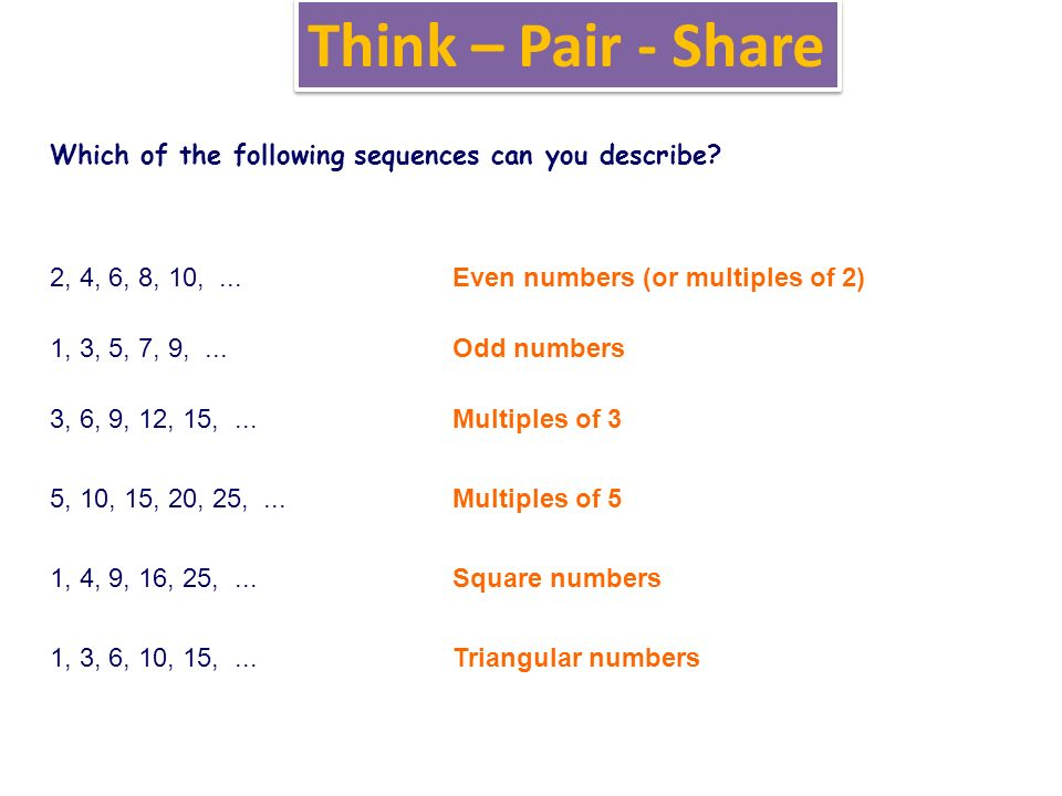 LO To start to draw and describe sequences RAG - ppt download