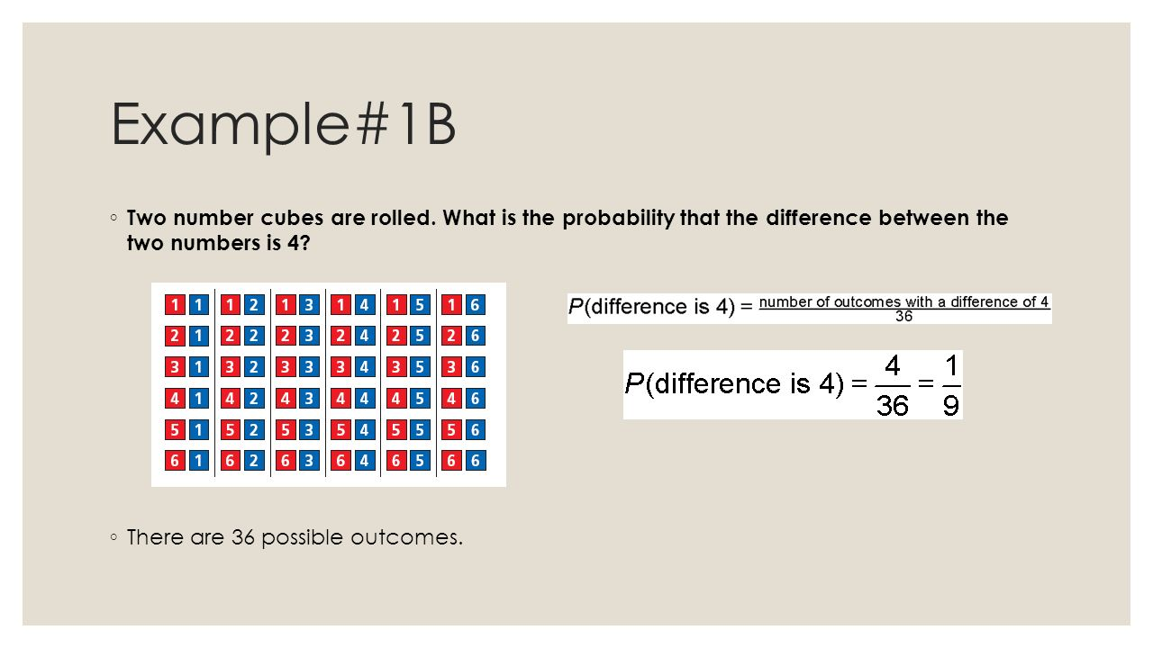 worksheet Probability On Numbers 7 2 theoretical probability ppt download example1b two number cubes are rolled what is the that difference