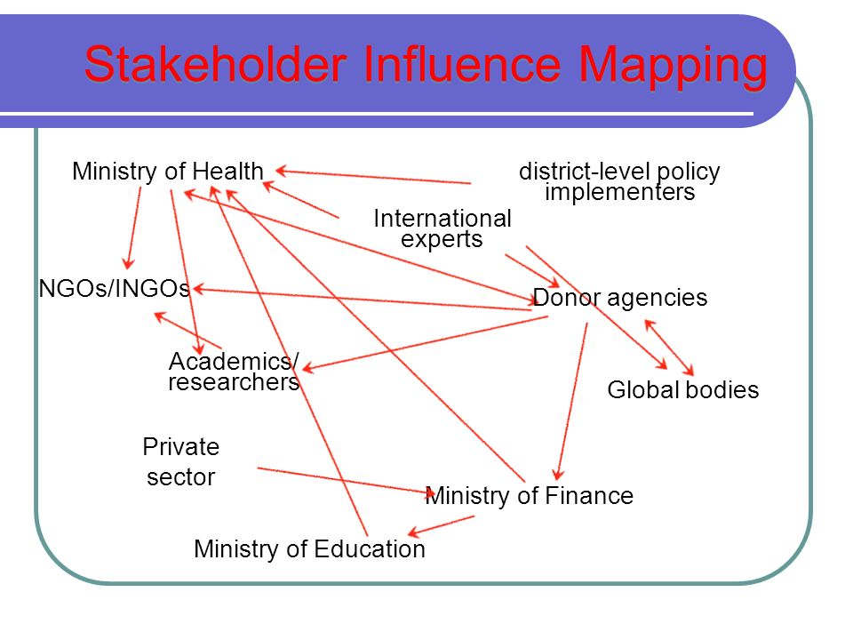 stakeholder influences on programs week 7 Lesson 7: identify stakeholders 69 7 stakeholder influences and needs an example of a stakeholder expectations questionnaire is shown below.