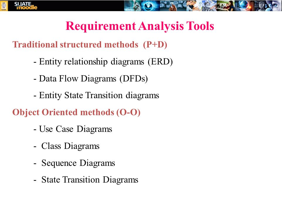 Week 3: Requirement Analysis & Specification - Ppt Video Online