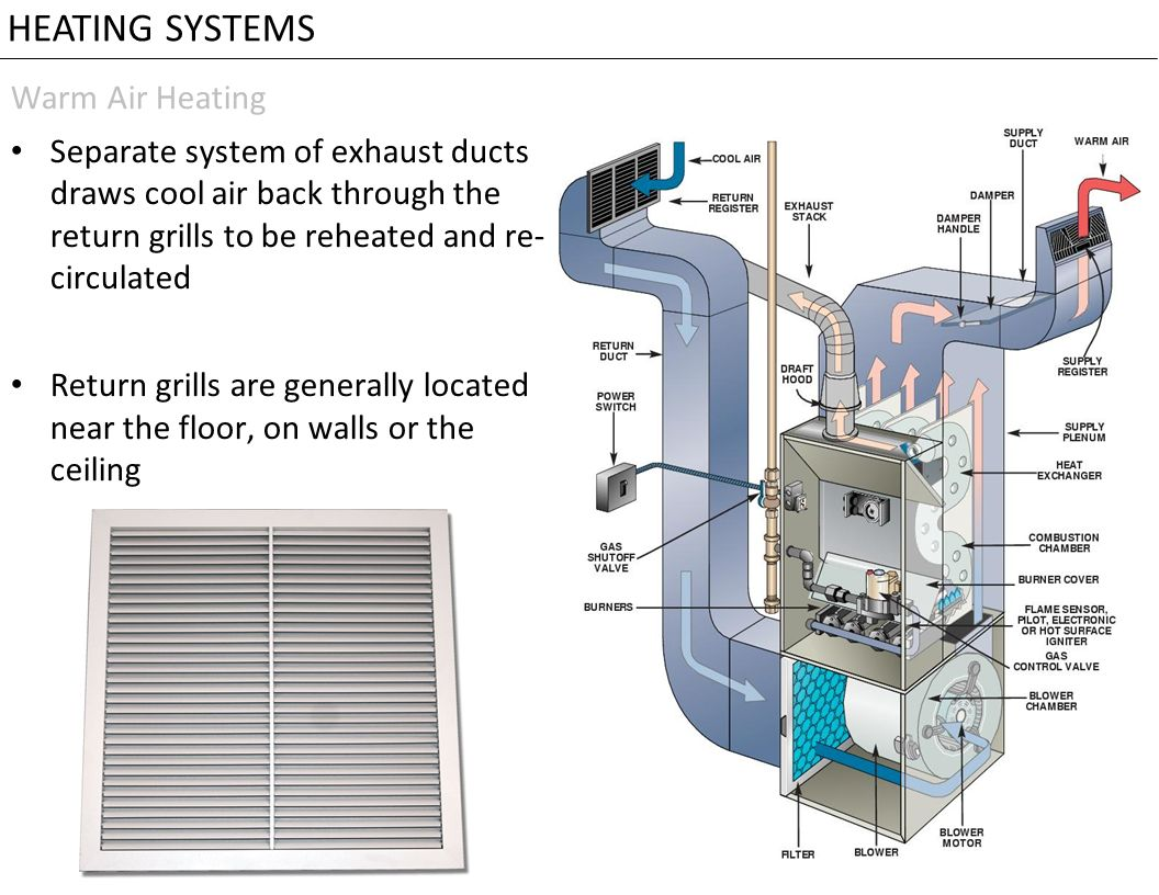 #159AB5 HEATING AND COOLING SYSTEMS Ppt Download Brand New 3291 Heat And Air Systems images with 1056x816 px on helpvideos.info - Air Conditioners, Air Coolers and more