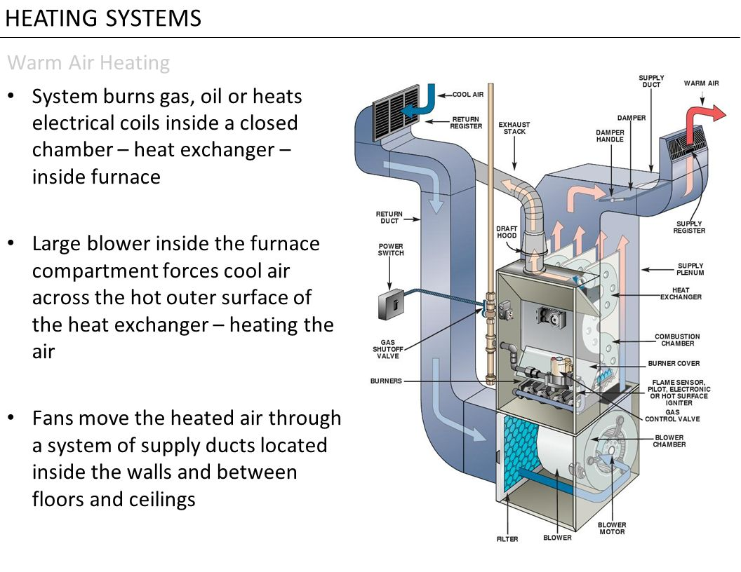 heating and cooling systems ppt video online download