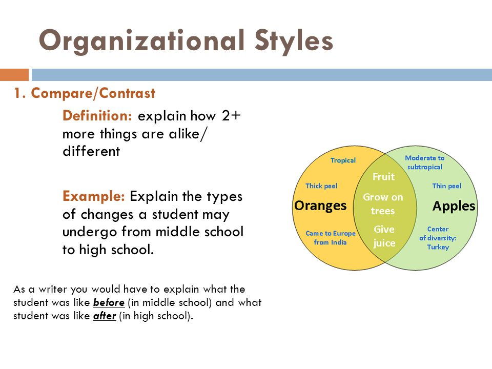 sample compare and contrast essay middle school Sample compare contrast essay (non) story structure because they have is a real shift in the emphasis at middle school show a model of compare and.