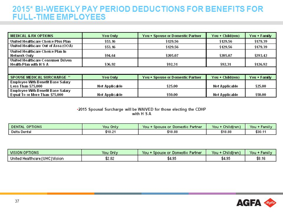 biweekly pay schedule 2015