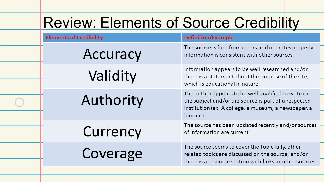 least credible source research paper One of the most important components when beginning a research paper is to verify that the sources that you will be using are credible while you can use web based sources, it requires a greater effort than with other sources to confirm credibility, since there is so much nonsense online depending.