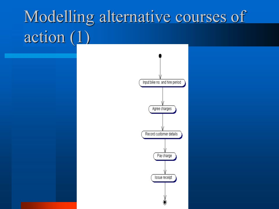 alternative course of action interventions Health belief model (hbm) (gm hochbaum, 1958 subsequently modified by other authors)  perceived efficacy and cost of alternative courses of action: perceived benefits of an action: will the proposed action be effective in reducing the health risk  the effects of the hbm from other characteristics of the intervention.