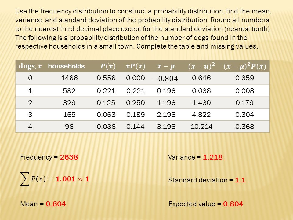 Probability statistics ppt video online download use the frequency distribution to construct a probability distribution find the mean variance ccuart Images
