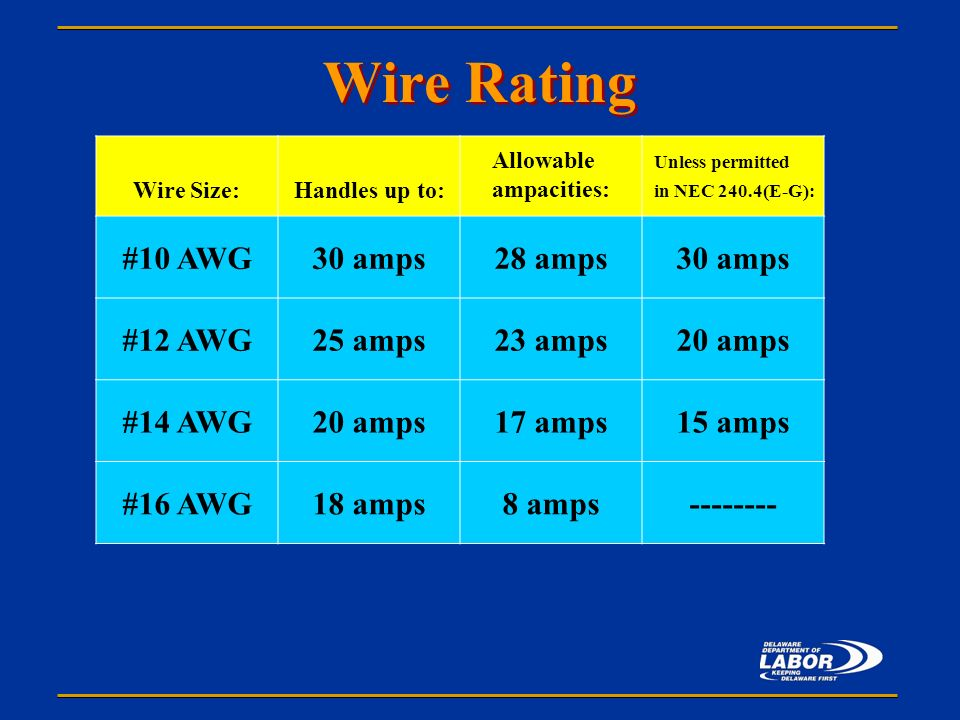 Office of safety health consultation presents ppt video online 28 wire rating 10 awg keyboard keysfo