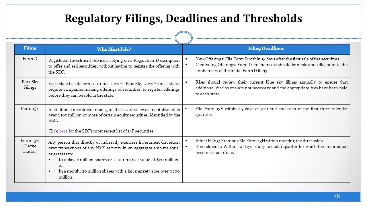 Year-End Compliance Program Maintenance for Private Fund Managers ...