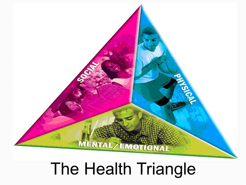 triangle of healthcare In the iron triangle of healthcare, the cost means a healthcare system2 that needs to make costs affordable for the patients and payers quality is the outcome of the care being delivered to patients.