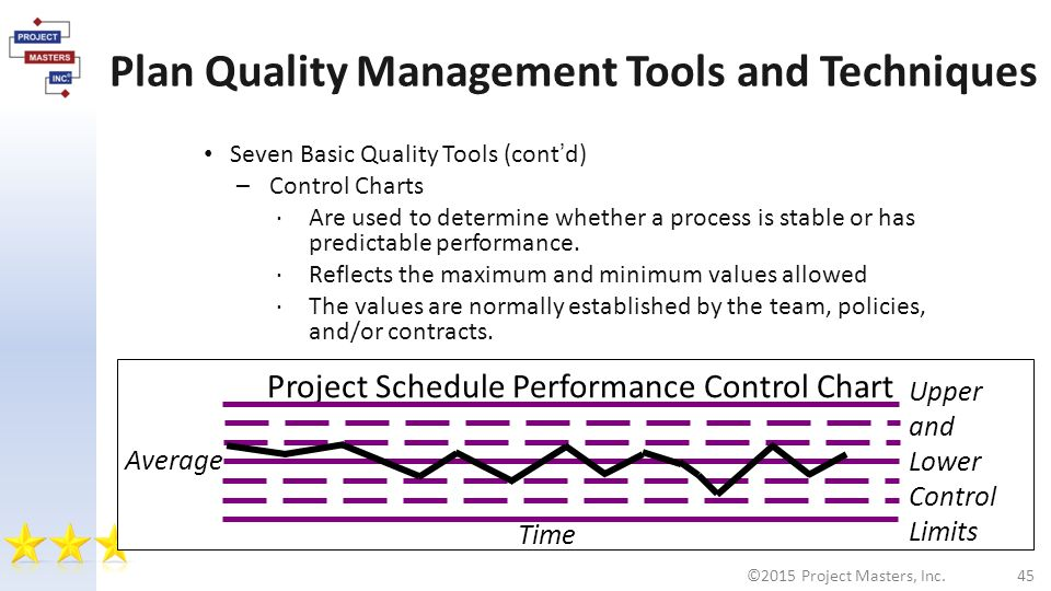 quality management tools and techniques Is superseded by and equivalent to bsbpmg513 - manage project quality:  applying a range of quality management tools, techniques and methodologies.