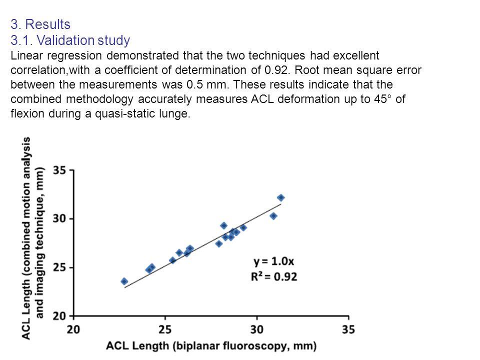 3. Results 3.1. Validation study