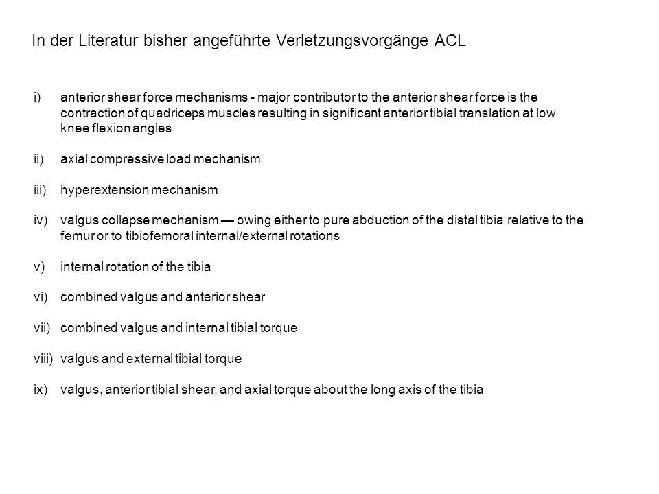 In der Literatur bisher angeführte Verletzungsvorgänge ACL