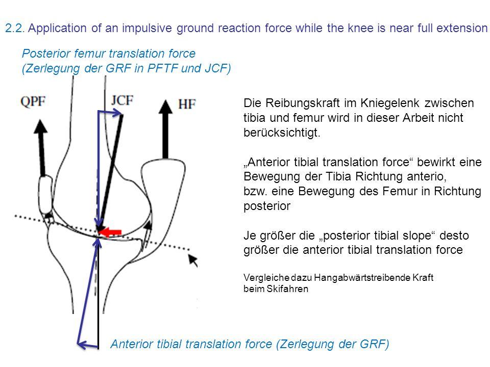 Posterior femur translation force (Zerlegung der GRF in PFTF und JCF)